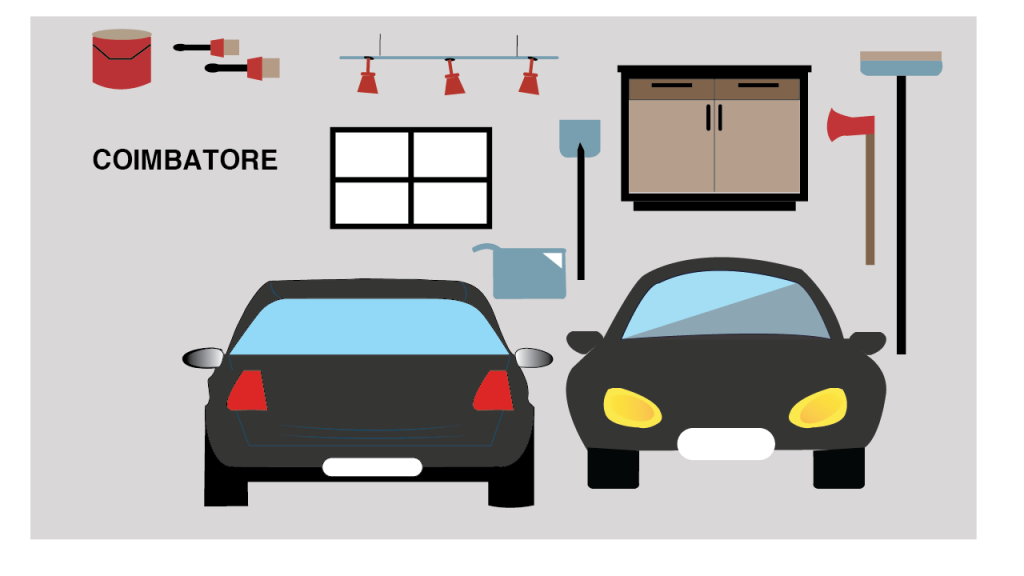 cashless garages in coimbatore