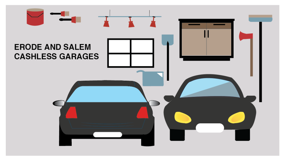 casless garages in erode and salem