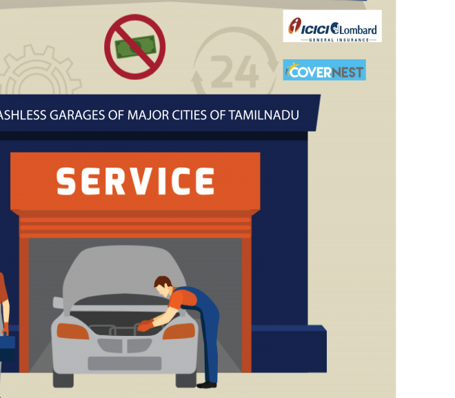 Major cities cashless garages? – ICICI Lombard Insurance company!