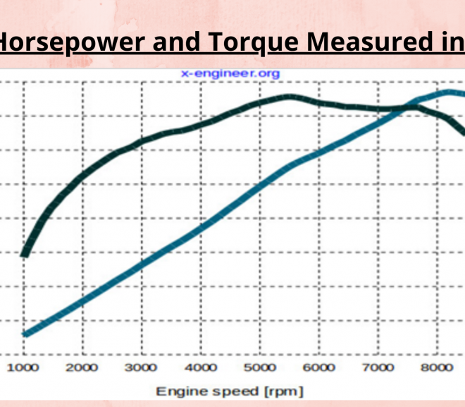 How Horse Power and Torque is measured in cars?